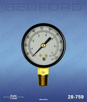 Spray Accessories - Air-Line Components - Gauges